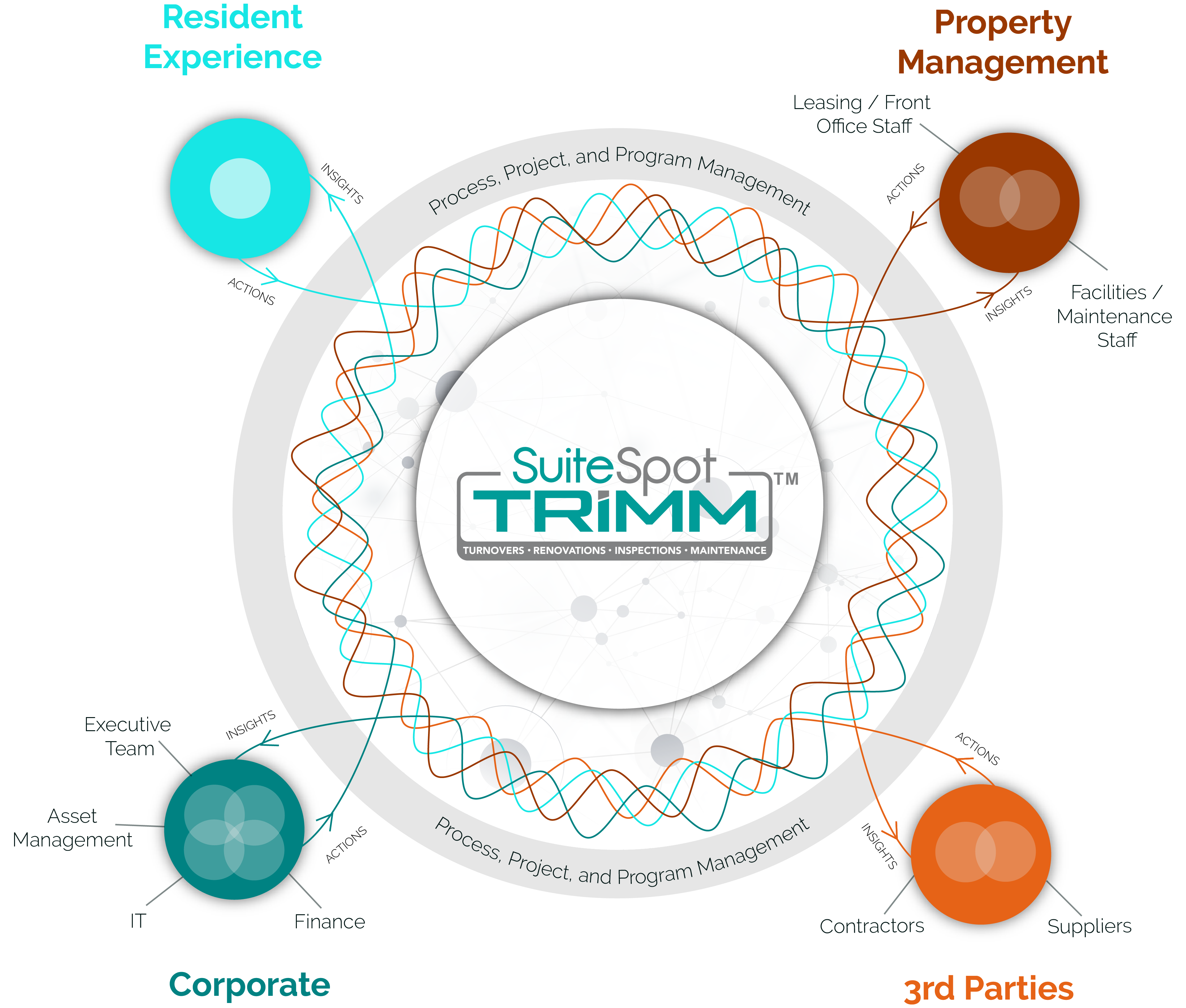 TRIMM_Graphic_V2 (with logo)