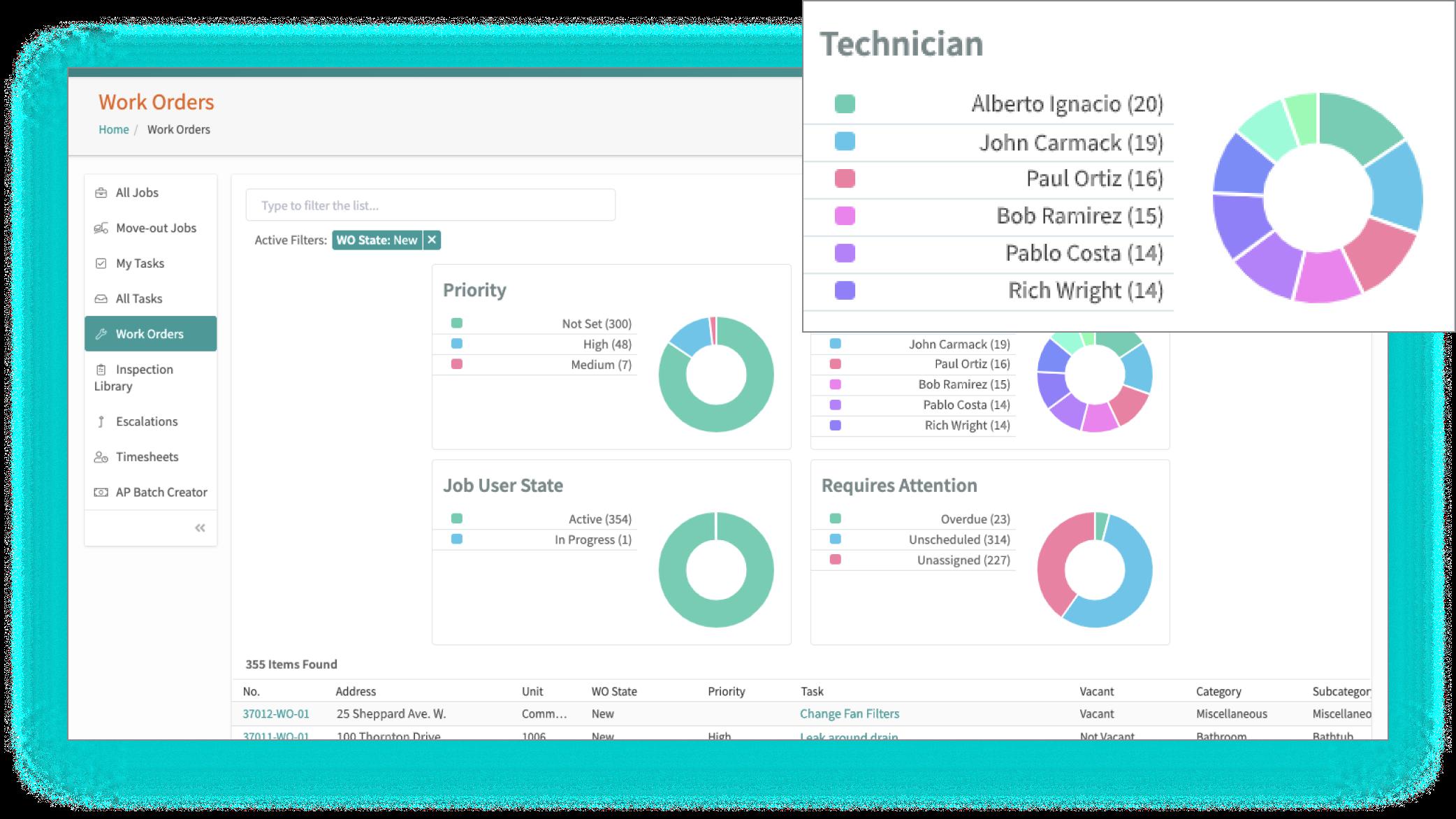 Desktop - work order dashboard highlighting technicians